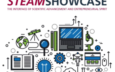 2018 STEAM Showcase: The Interface of Scientific Advancement and Entrepreneurial Spirit